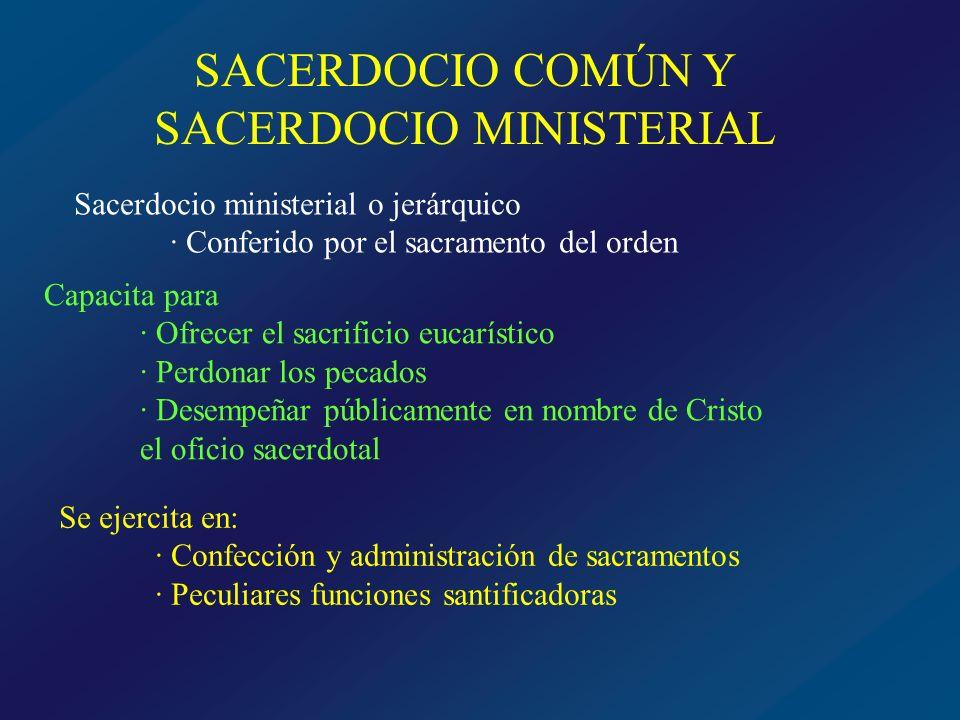 Los ministros sagrados El sacramento del orden imprime carácter para actuar en nombre y con la autoridad de Cristo Oficios Santificar Enseñar Regir Tres grados: Episcopado Presbiterado Diaconado Misión canónica