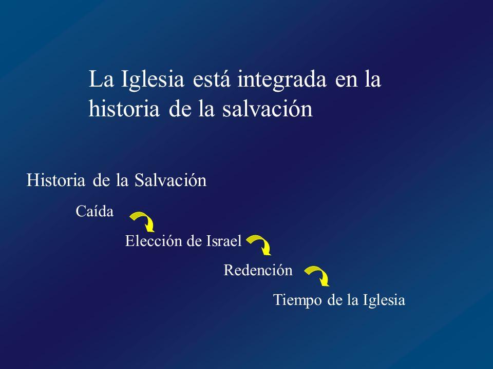 ¿Cómo es anunciada y preparada la Iglesia en el Antiguo Testamento.