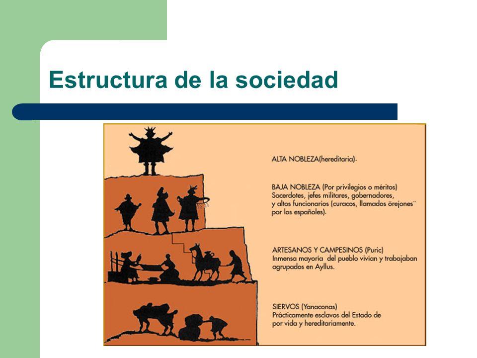ECONOMÍA La economía del Imperio Inca se basaba en la agricultura consistente en el cultivo de – Maíz – Papas – Quina – Cacao – Algodón – Fríjoles – Coca