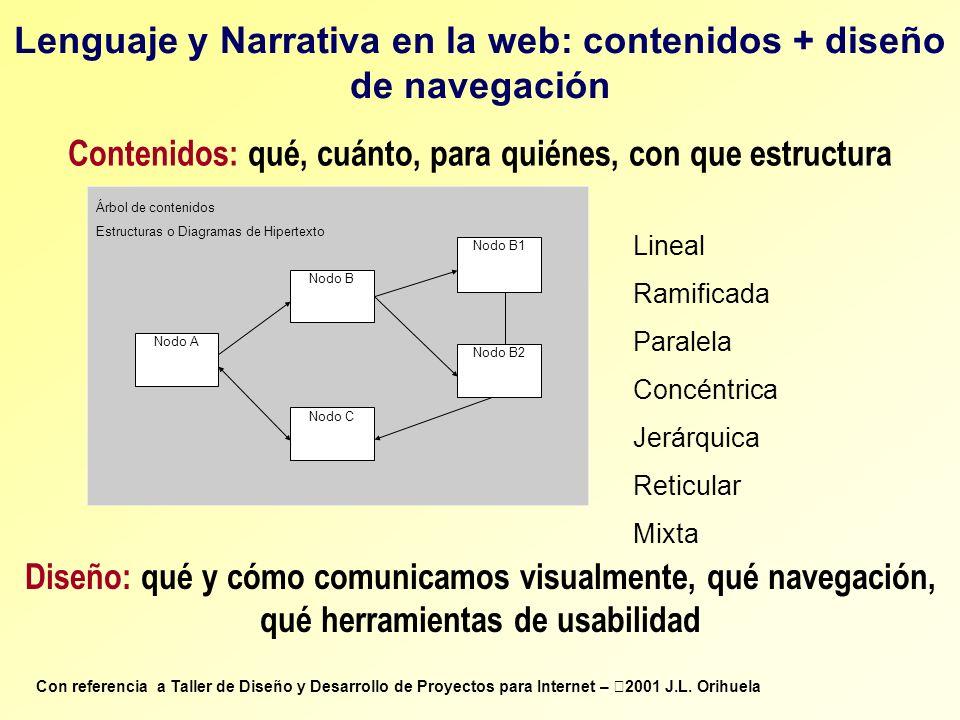 Lenguaje y Narrativa en la web: contenidos + diseño de navegación Contenidos: qué, cuánto, para quiénes, con que estructura Diseño: qué y cómo comunic