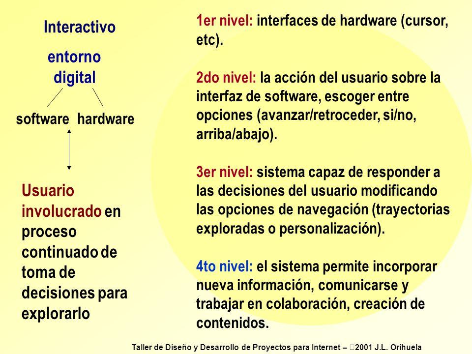 Lenguaje y Narrativa en la web: contenidos + diseño de navegación Contenidos: qué, cuánto, para quiénes, con que estructura Diseño: qué y cómo comunicamos visualmente, qué navegación, qué herramientas de usabilidad Nodo B Nodo A Nodo C Nodo B1 Nodo B2 Árbol de contenidos Estructuras o Diagramas de Hipertexto Lineal Ramificada Paralela Concéntrica Jerárquica Reticular Mixta Con referencia a Taller de Diseño y Desarrollo de Proyectos para Internet – 2001 J.L.