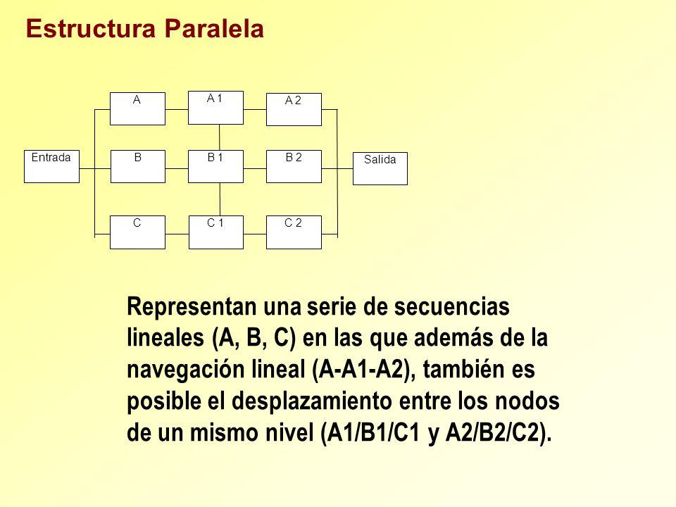Estructura Paralela EntradaBB 1B 2 Salida C A 1 A C 2 A 2 C 1 Representan una serie de secuencias lineales (A, B, C) en las que además de la navegació