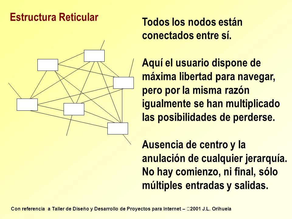 Todos los nodos están conectados entre sí. Aquí el usuario dispone de máxima libertad para navegar, pero por la misma razón igualmente se han multipli