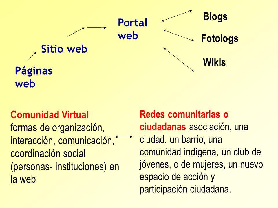 Sitio web Comunidad Virtual formas de organización, interacción, comunicación, coordinación social (personas- instituciones) en la web Portal web Rede