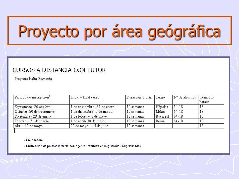 Proyecto por área geógráfica - Ciclo medio - Unificación de precios (Oferta homogenea: también en Registrado / Supervisado) CURSOS A DISTANCIA CON TUTOR