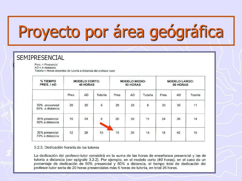 Proyecto por área geógráfica - Ciclo medio - Unificación de precios (Oferta homogenea: también en Registrado / Supervisado) CURSOS A DISTANCIA CON TUTOR SEMIPRESENCIAL