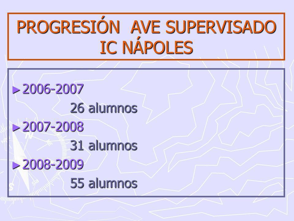 PROGRESIÓN AVE SUPERVISADO IC NÁPOLES 2006-2007 2006-2007 26 alumnos 2007-2008 2007-2008 31 alumnos 2008-2009 2008-2009 55 alumnos
