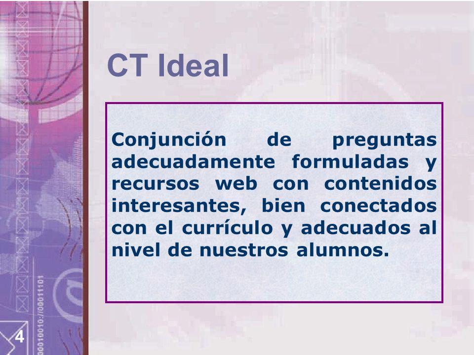 4 CT Ideal Conjunción de preguntas adecuadamente formuladas y recursos web con contenidos interesantes, bien conectados con el currículo y adecuados a