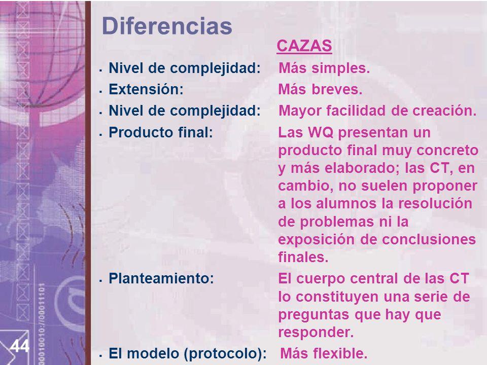 44 Diferencias CAZAS Nivel de complejidad: Más simples. Extensión: Más breves. Nivel de complejidad: Mayor facilidad de creación. Producto final: Las