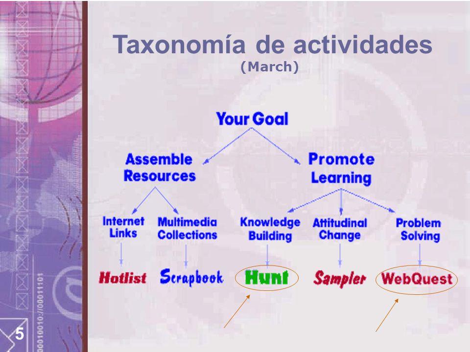 5 Taxonomía de actividades (March)