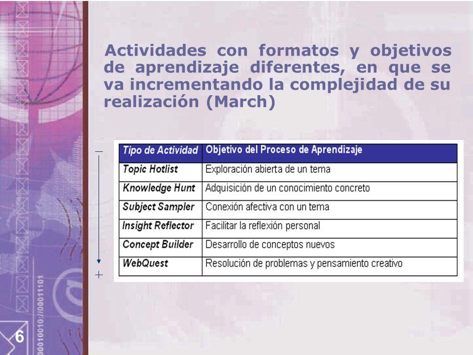 6 Actividades con formatos y objetivos de aprendizaje diferentes, en que se va incrementando la complejidad de su realización (March)