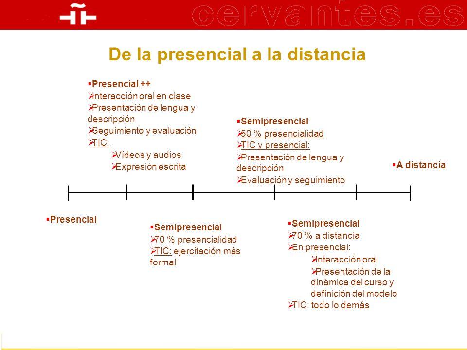 De la presencial a la distancia Presencial A distancia Presencial ++ Interacción oral en clase Presentación de lengua y descripción Seguimiento y eval