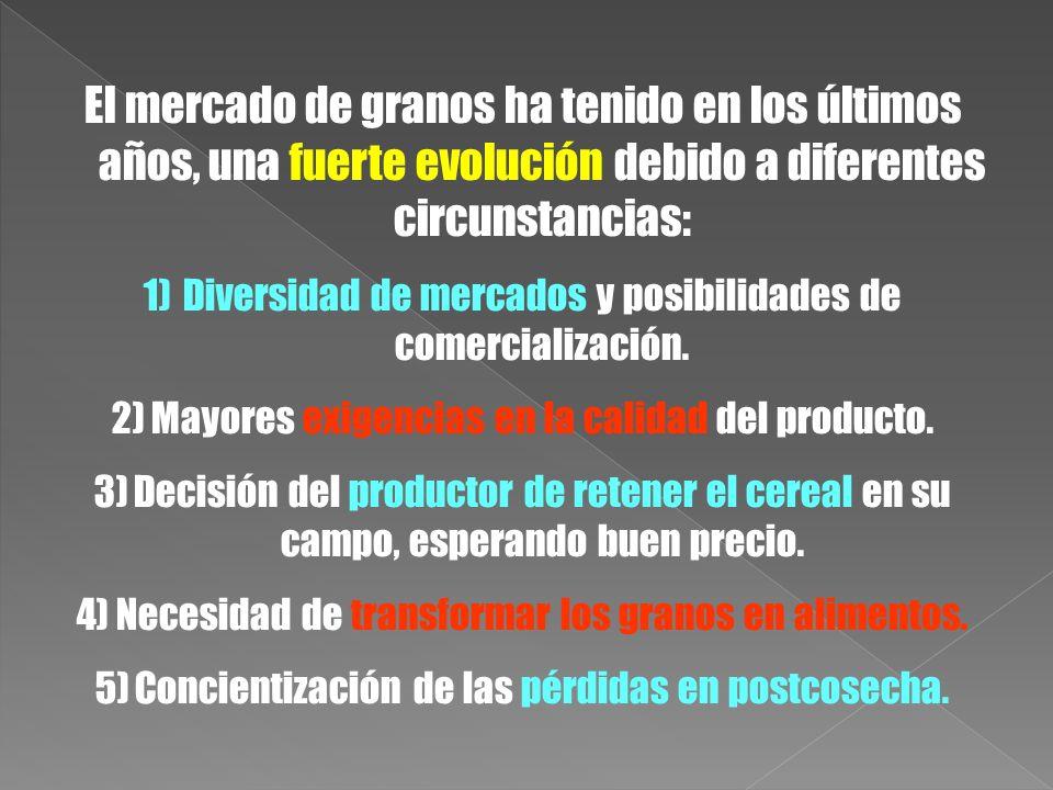 El mercado de granos ha tenido en los últimos años, una fuerte evolución debido a diferentes circunstancias: 1)Diversidad de mercados y posibilidades