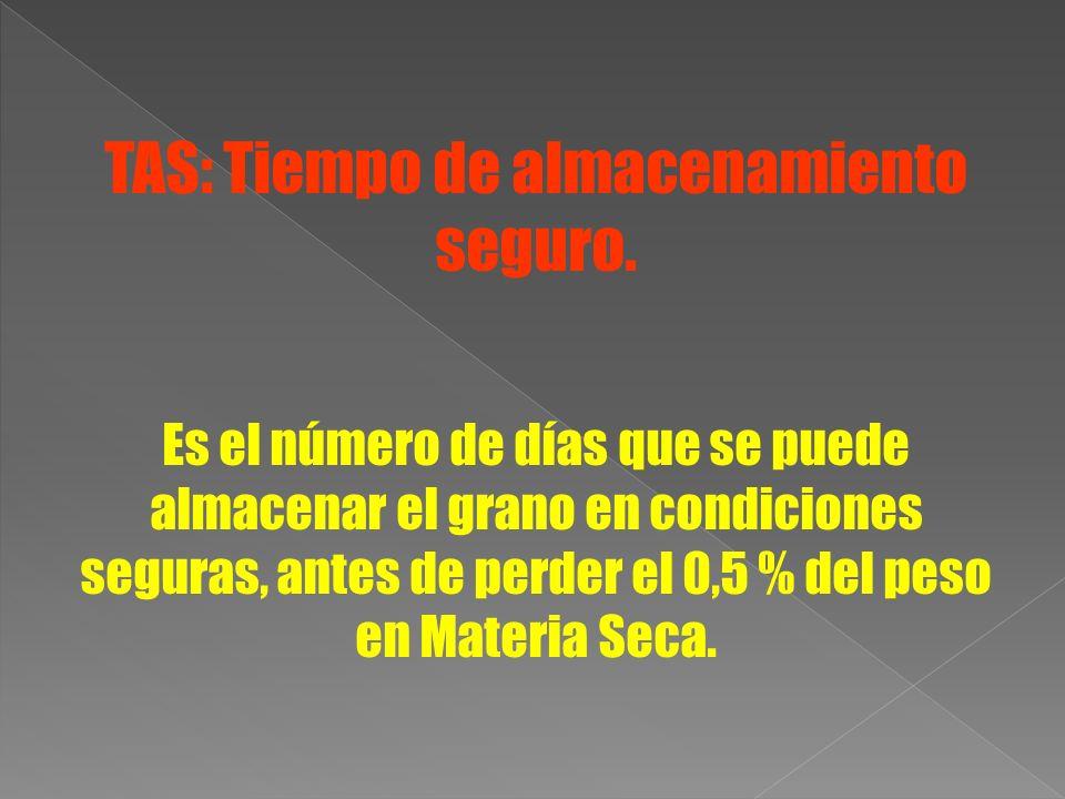 TAS: Tiempo de almacenamiento seguro. Es el número de días que se puede almacenar el grano en condiciones seguras, antes de perder el 0,5 % del peso e