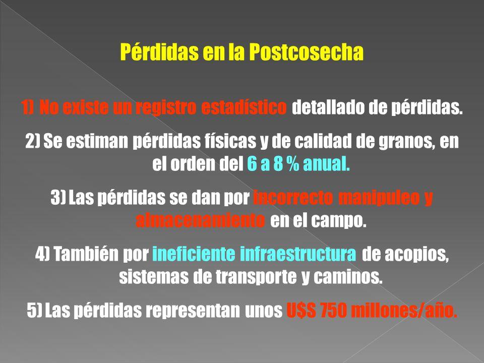 FOSFINA (PH 3 ) La concentración requerida de gas Fosfina es de 200 ppm durante 4 a 5 días.