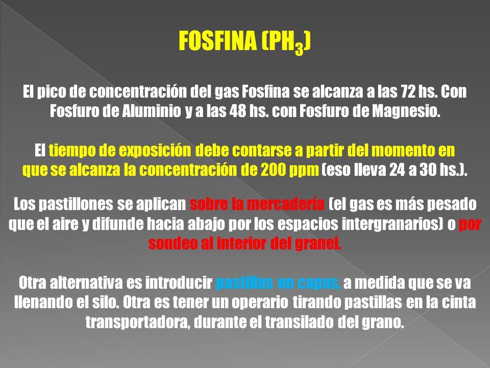 FOSFINA (PH 3 ) El pico de concentración del gas Fosfina se alcanza a las 72 hs. Con Fosfuro de Aluminio y a las 48 hs. con Fosfuro de Magnesio. El ti