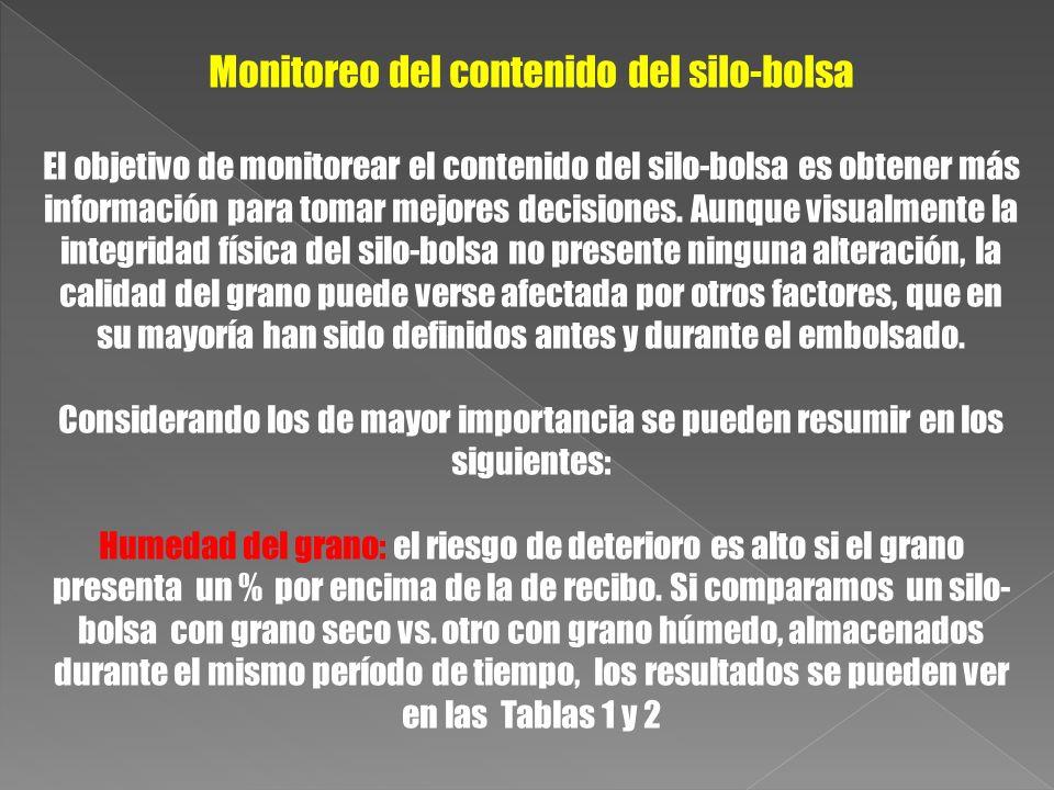 Monitoreo del contenido del silo-bolsa El objetivo de monitorear el contenido del silo-bolsa es obtener más información para tomar mejores decisiones.