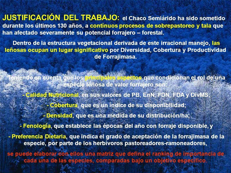 JUSTIFICACIÓN DEL TRABAJO: el Chaco Semiárido ha sido sometido durante los últimos 130 años, a contínuos procesos de sobrepastoreo y tala que han afec
