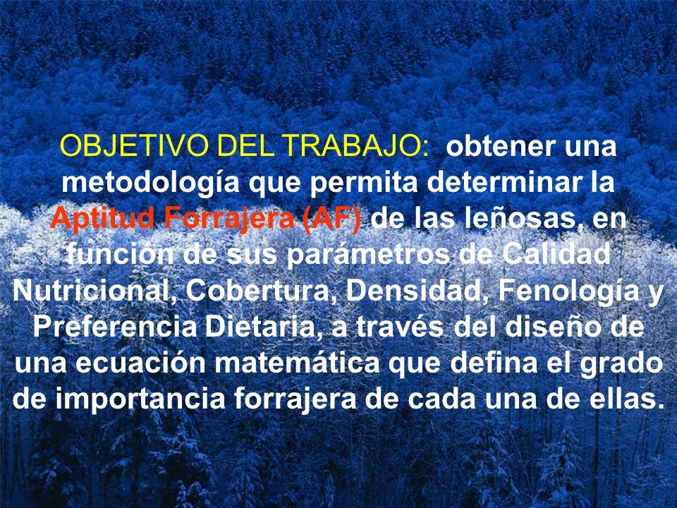 OBJETIVO DEL TRABAJO: obtener una metodología que permita determinar la Aptitud Forrajera (AF) de las leñosas, en función de sus parámetros de Calidad