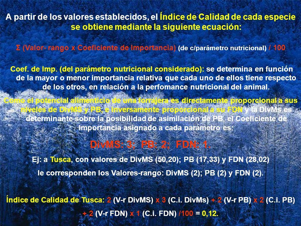 A partir de los valores establecidos, el Índice de Calidad de cada especie se obtiene mediante la siguiente ecuación: Σ (Valor- rango x Coeficiente de