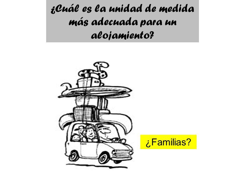 ¿Cuál es la unidad de medida más adecuada para un alojamiento ¿Familias