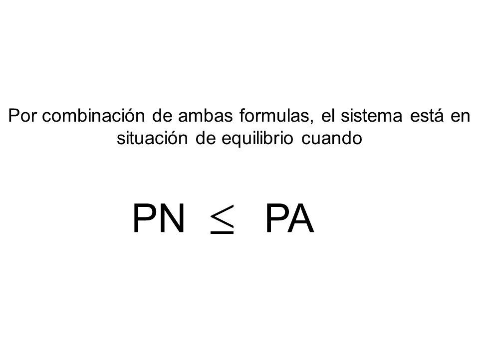 Por combinación de ambas formulas, el sistema está en situación de equilibrio cuando PN PA