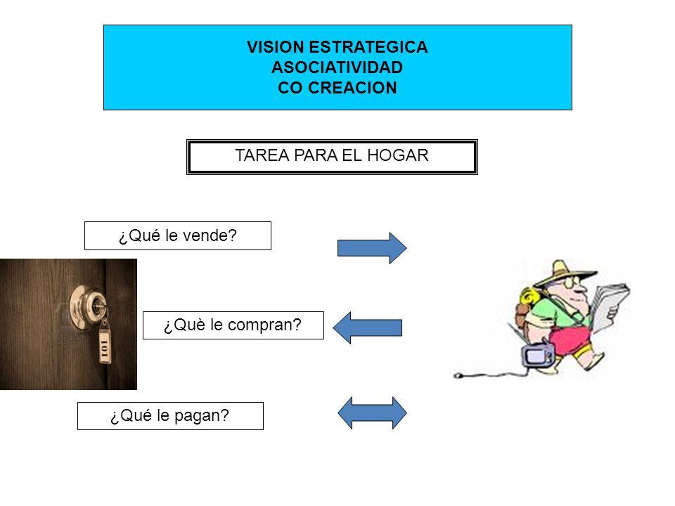 VISION ESTRATEGICA ASOCIATIVIDAD CO CREACION TAREA PARA EL HOGAR ¿Qué le vende.