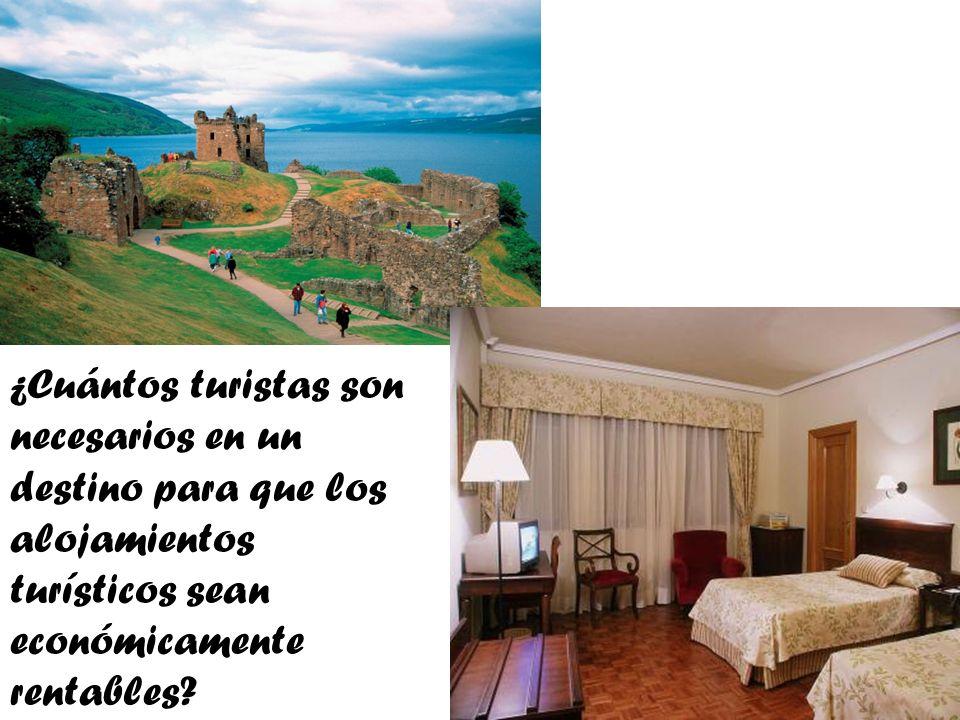 ¿Cuántos turistas son necesarios en un destino para que los alojamientos turísticos sean económicamente rentables