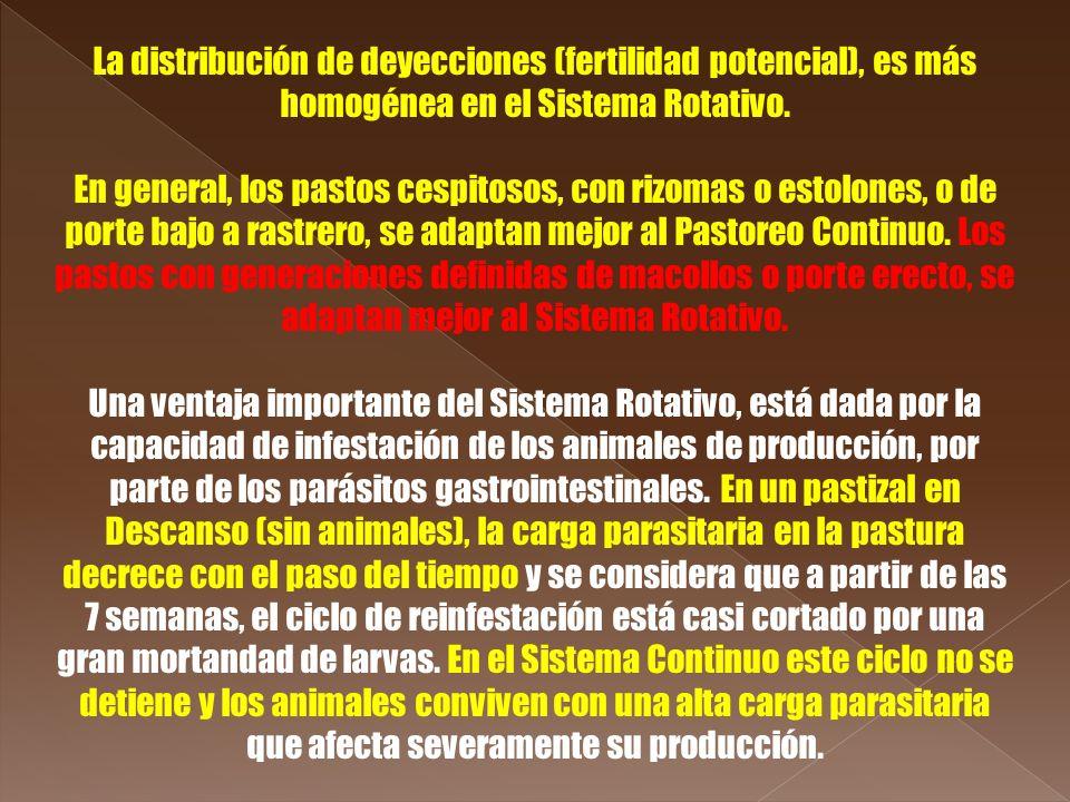 La distribución de deyecciones (fertilidad potencial), es más homogénea en el Sistema Rotativo. En general, los pastos cespitosos, con rizomas o estol