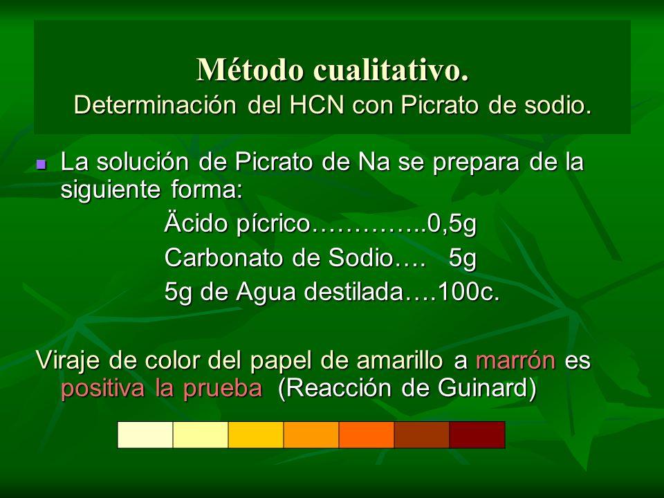 Método cualitativo. Determinación del HCN con Picrato de sodio. La solución de Picrato de Na se prepara de la siguiente forma: La solución de Picrato