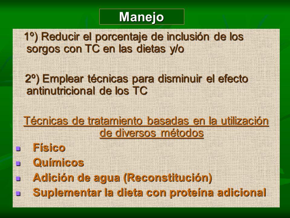 Manejo 1º) Reducir el porcentaje de inclusión de los sorgos con TC en las dietas y/o 1º) Reducir el porcentaje de inclusión de los sorgos con TC en la