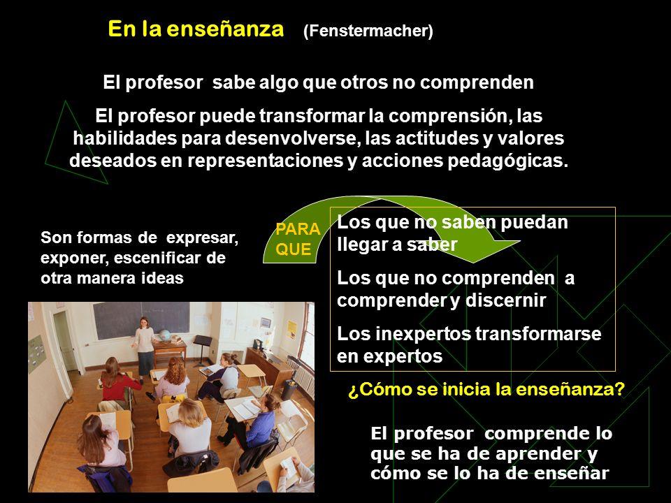 En la enseñanza El profesor sabe algo que otros no comprenden El profesor puede transformar la comprensión, las habilidades para desenvolverse, las ac