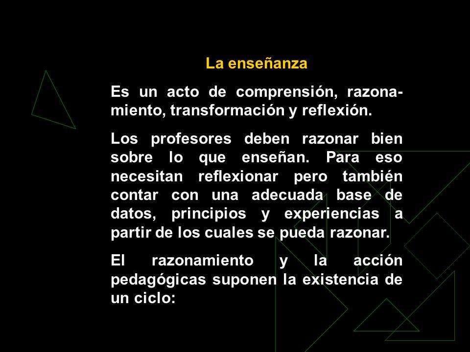 La enseñanza Es un acto de comprensión, razona- miento, transformación y reflexión. Los profesores deben razonar bien sobre lo que enseñan. Para eso n