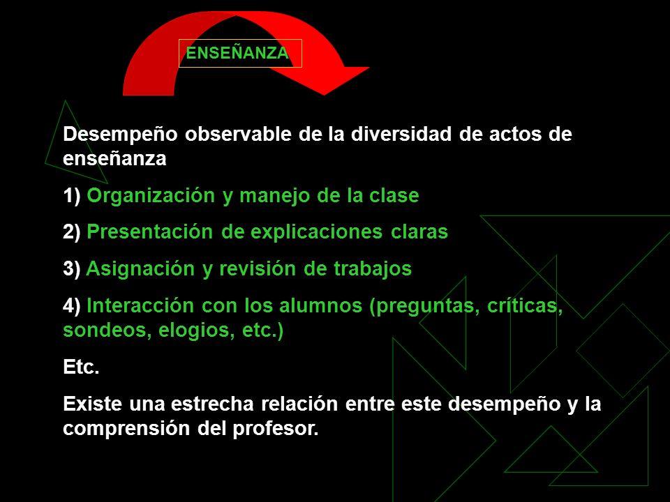 ENSEÑANZA Desempeño observable de la diversidad de actos de enseñanza 1) Organización y manejo de la clase 2) Presentación de explicaciones claras 3)