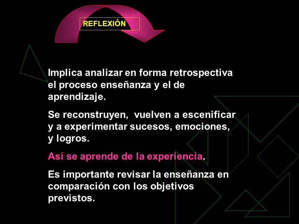 REFLEXIÓN Implica analizar en forma retrospectiva el proceso enseñanza y el de aprendizaje. Se reconstruyen, vuelven a escenificar y a experimentar su