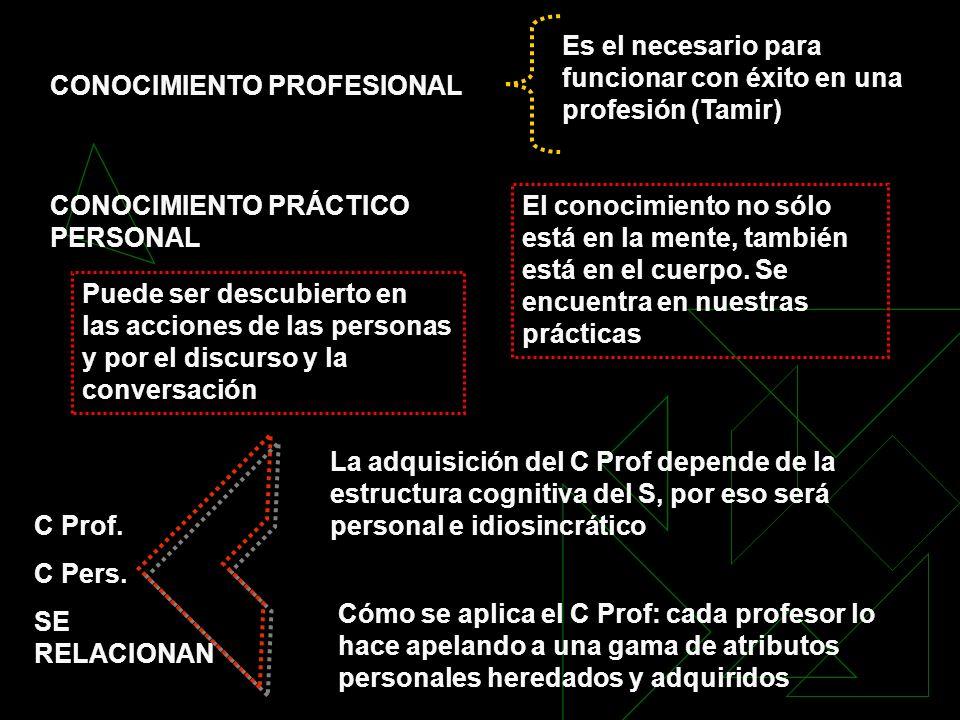 CONOCIMIENTO PROFESIONAL Es el necesario para funcionar con éxito en una profesión (Tamir) CONOCIMIENTO PRÁCTICO PERSONAL El conocimiento no sólo está