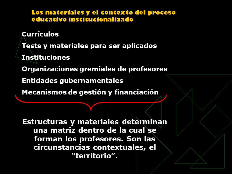 Los materiales y el contexto del proceso educativo institucionalizado Currículos Tests y materiales para ser aplicados Instituciones Organizaciones gr