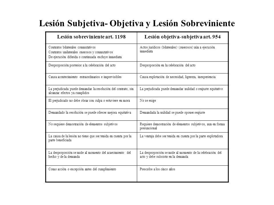 Lesión Subjetiva- Objetiva y Lesión Sobreviniente Lesión sobreviniente art. 1198Lesión objetiva-subjetiva art. 954 Contratos bilaterales conmutativos