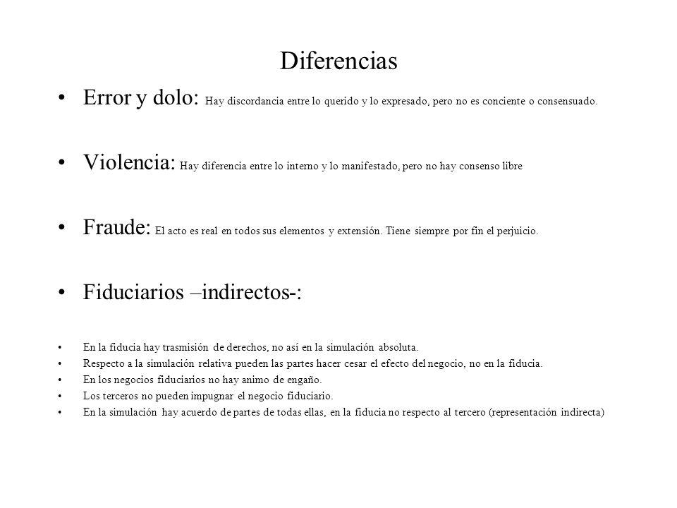 Diferencias Error y dolo: Hay discordancia entre lo querido y lo expresado, pero no es conciente o consensuado. Violencia: Hay diferencia entre lo int