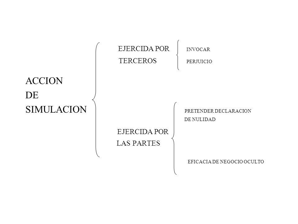 EJERCIDA POR INVOCAR TERCEROS PERJUICIO ACCION DE SIMULACION PRETENDER DECLARACION DE NULIDAD EJERCIDA POR LAS PARTES EFICACIA DE NEGOCIO OCULTO