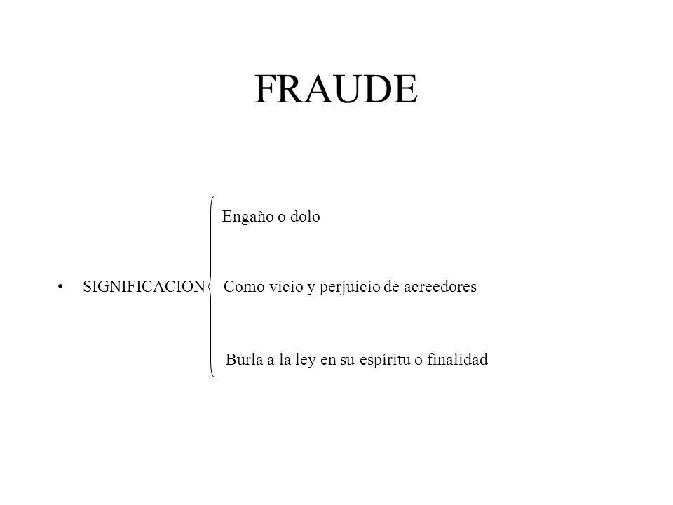FRAUDE Engaño o dolo SIGNIFICACION Como vicio y perjuicio de acreedores Burla a la ley en su espíritu o finalidad