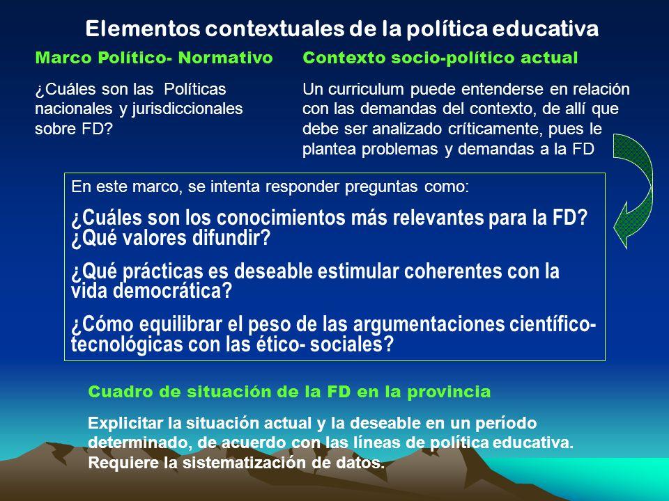 Elementos contextuales de la política educativa Marco Político- Normativo ¿Cuáles son las Políticas nacionales y jurisdiccionales sobre FD? Contexto s