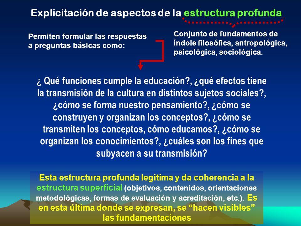 Explicitación de aspectos de la estructura profunda Conjunto de fundamentos de índole filosófica, antropológica, psicológica, sociológica. Permiten fo