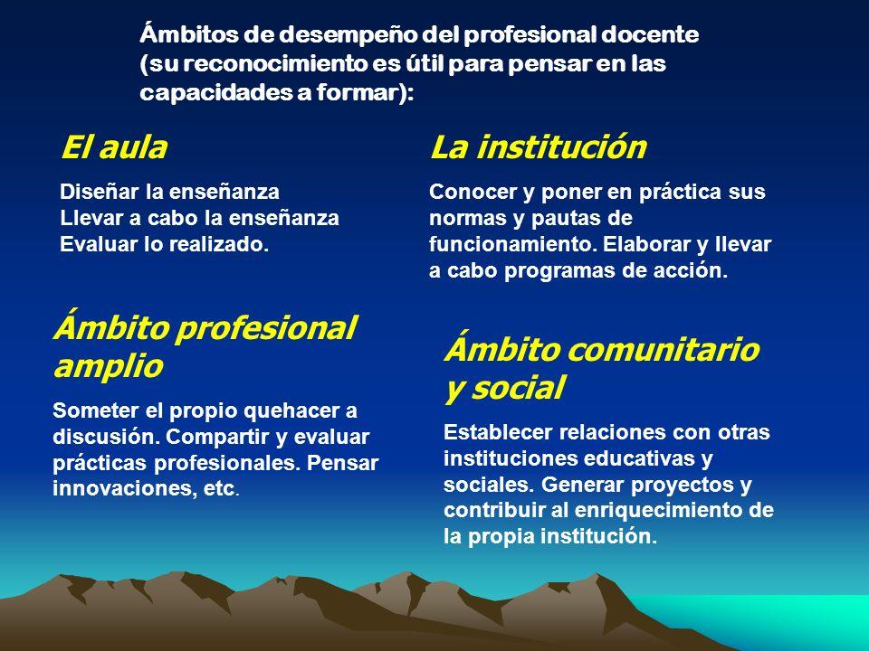 Ámbitos de desempeño del profesional docente (su reconocimiento es útil para pensar en las capacidades a formar): El aula Diseñar la enseñanza Llevar