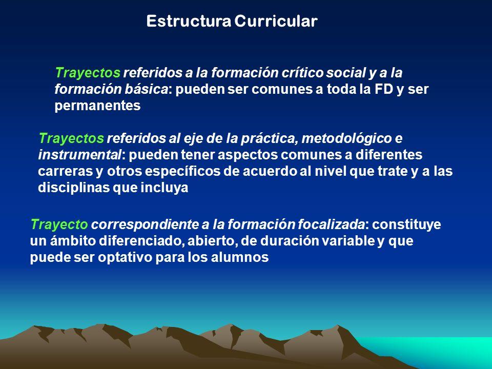Estructura Curricular Trayectos referidos a la formación crítico social y a la formación básica: pueden ser comunes a toda la FD y ser permanentes Tra
