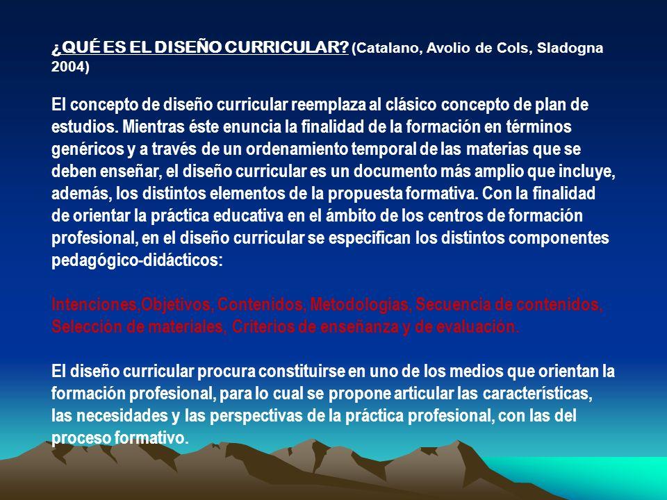 ¿QUÉ ES EL DISEÑO CURRICULAR? (Catalano, Avolio de Cols, Sladogna 2004) El concepto de diseño curricular reemplaza al clásico concepto de plan de estu