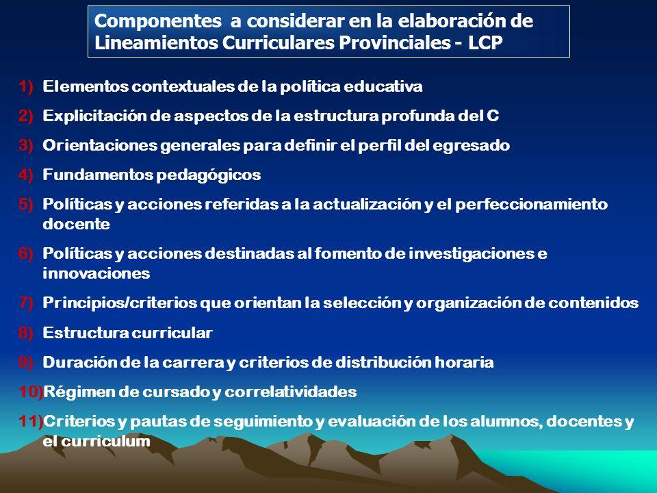 Componentes a considerar en la elaboración de Lineamientos Curriculares Provinciales - LCP 1)Elementos contextuales de la política educativa 2)Explici