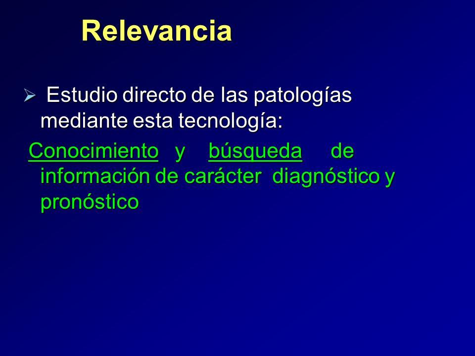 Relevancia Estudio directo de las patologías mediante esta tecnología: Estudio directo de las patologías mediante esta tecnología: Conocimiento y búsq