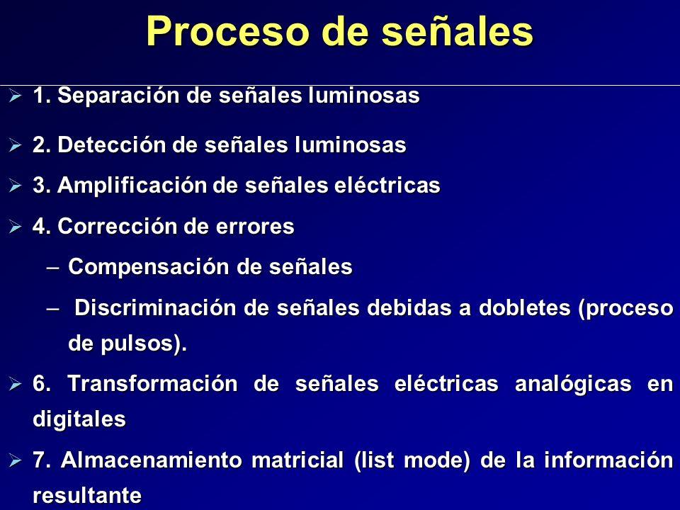 Proceso de señales 1. Separación de señales luminosas 1. Separación de señales luminosas 2. Detección de señales luminosas 2. Detección de señales lum