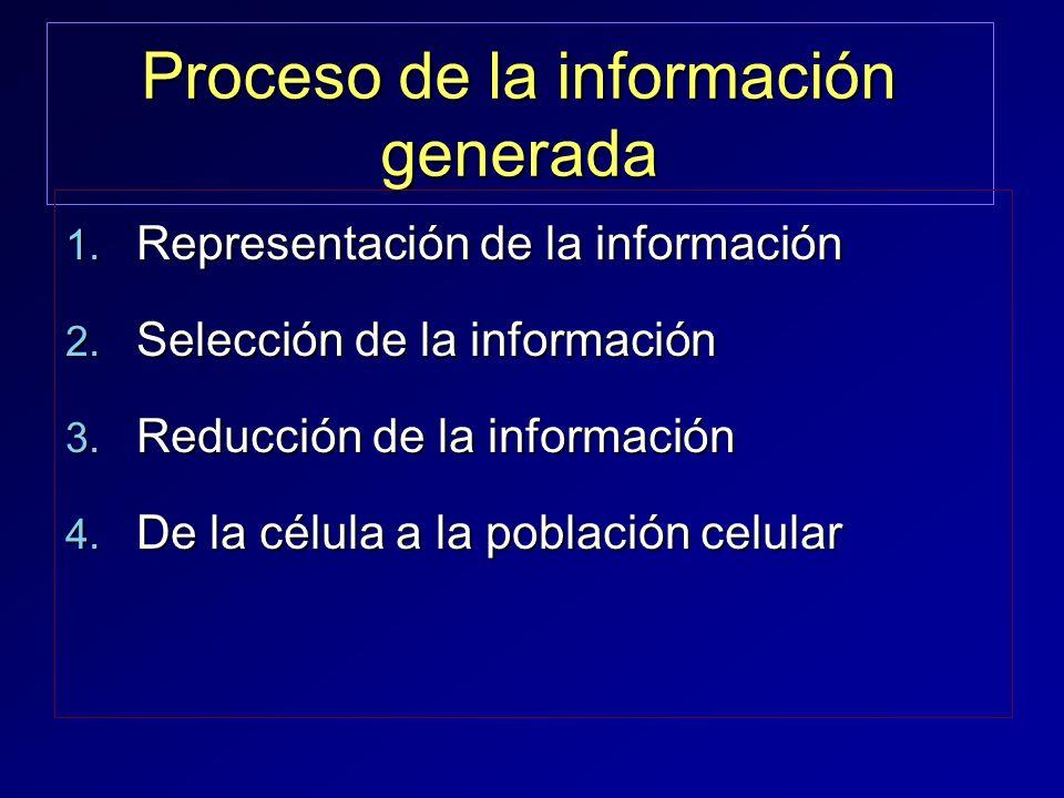 Proceso de la información generada 1. Representación de la información 2. Selección de la información 3. Reducción de la información 4. De la célula a